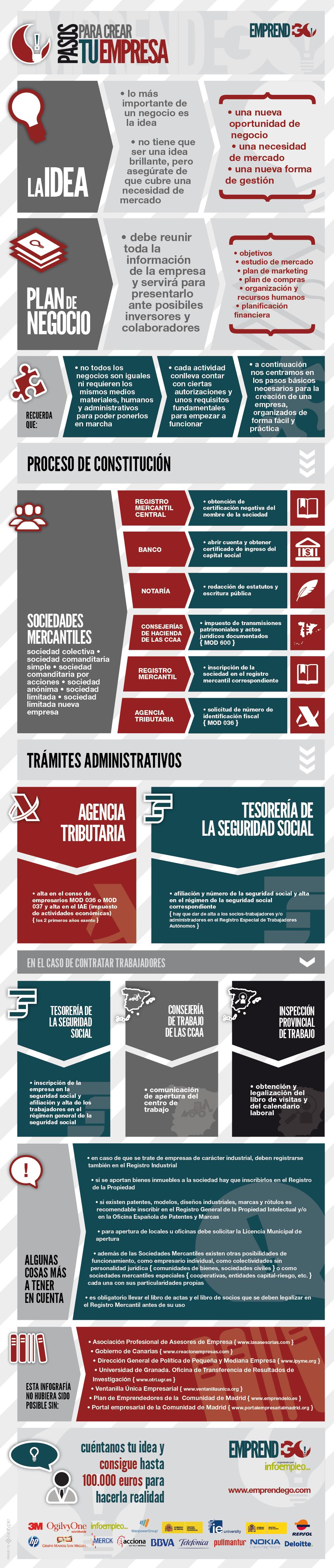infografia_crear_tu_empresa